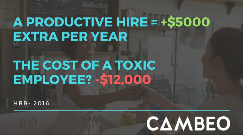 the cost of a toxic employee